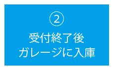 車両受渡フロー図-02